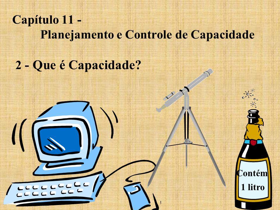 Capítulo 11 - Planejamento e Controle de Capacidade 2 - Que é Capacidade? 1 litro Contém