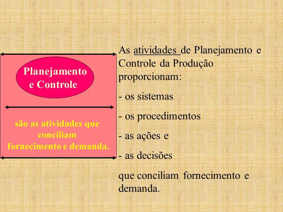 As atividades de Planejamento e Controle da Produção proporcionam: - os sistemas - os procedimentos - as ações e - as decisões que conciliam fornecime