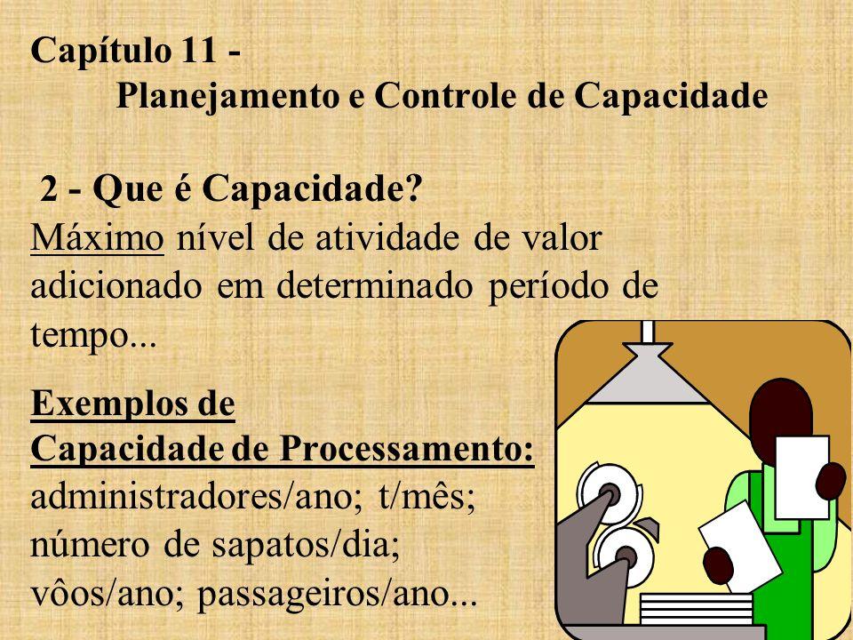 Capítulo 11 - Planejamento e Controle de Capacidade 2 - Que é Capacidade? Máximo nível de atividade de valor adicionado em determinado período de temp