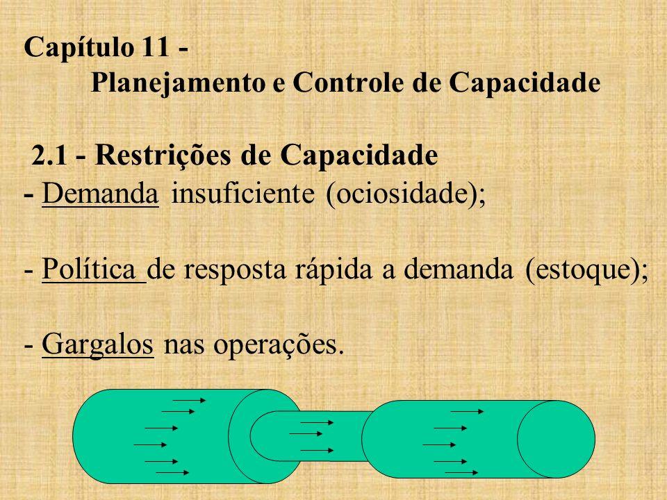 Capítulo 11 - Planejamento e Controle de Capacidade 2.1 - Restrições de Capacidade - Demanda insuficiente (ociosidade); - Política de resposta rápida