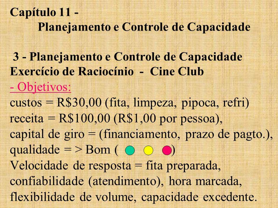 Capítulo 11 - Planejamento e Controle de Capacidade 3 - Planejamento e Controle de Capacidade Exercício de Raciocínio - Cine Club - Objetivos: custos