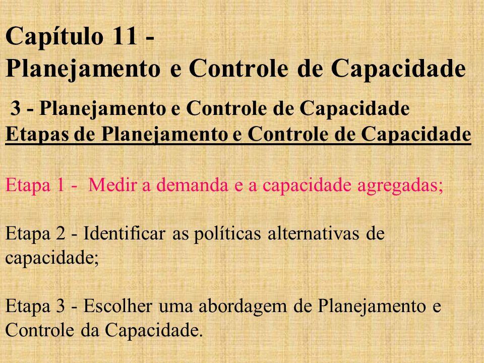 Capítulo 11 - Planejamento e Controle de Capacidade 3 - Planejamento e Controle de Capacidade Etapas de Planejamento e Controle de Capacidade Etapa 1