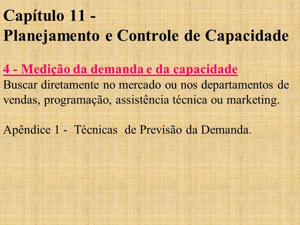 Capítulo 11 - Planejamento e Controle de Capacidade 4 - Medição da demanda e da capacidade Buscar diretamente no mercado ou nos departamentos de venda