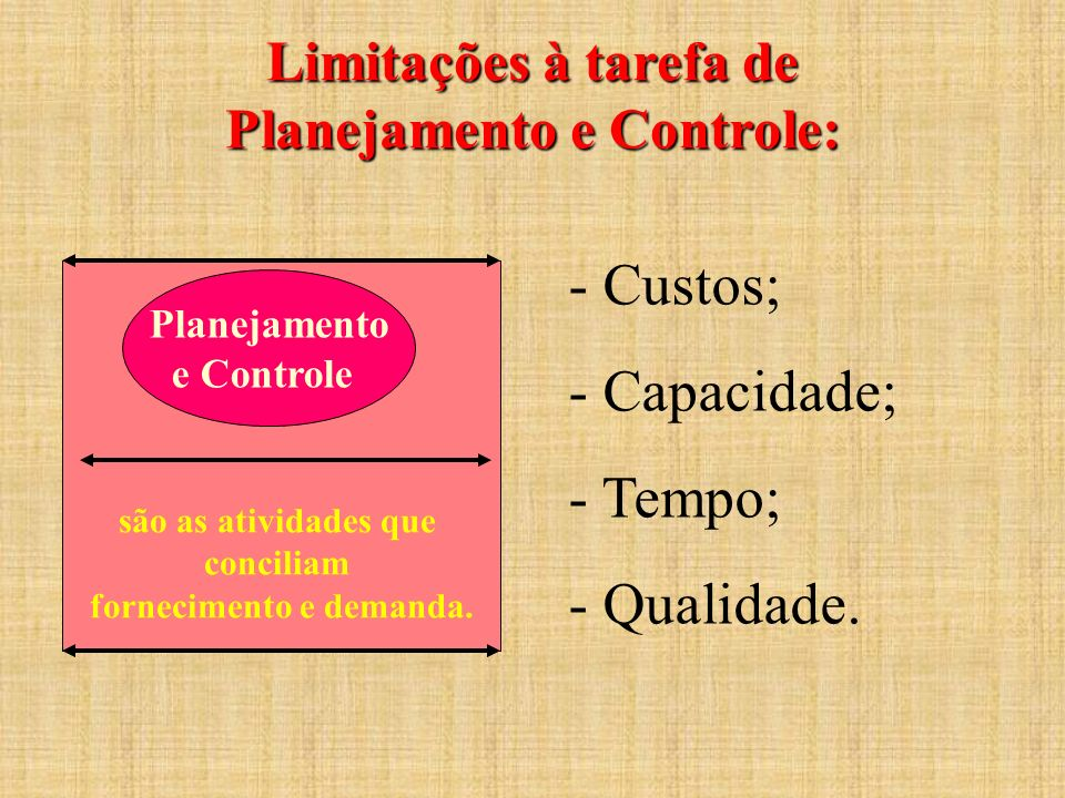 Limitações à tarefa de Planejamento e Controle: - Custos; - Capacidade; - Tempo; - Qualidade. são as atividades que conciliam fornecimento e demanda.