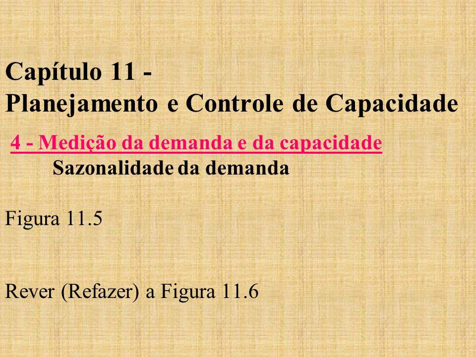 Capítulo 11 - Planejamento e Controle de Capacidade 4 - Medição da demanda e da capacidade Sazonalidade da demanda Figura 11.5 Rever (Refazer) a Figur
