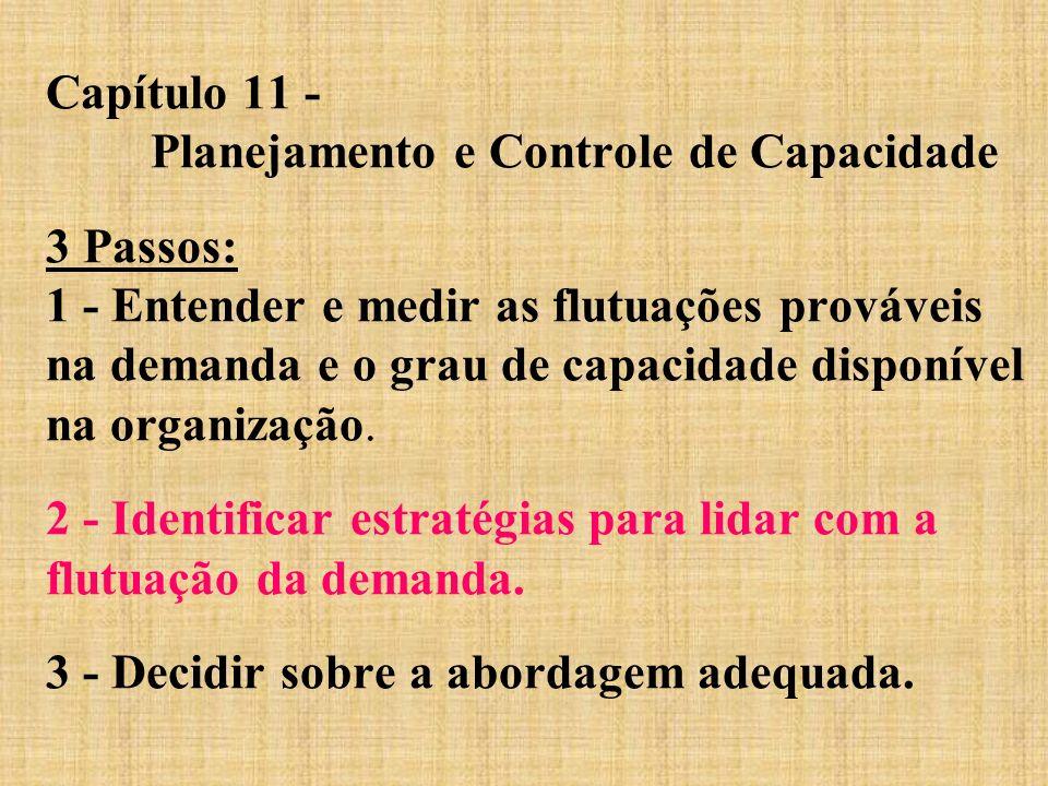 Capítulo 11 - Planejamento e Controle de Capacidade 3 Passos: 1 - Entender e medir as flutuações prováveis na demanda e o grau de capacidade disponíve