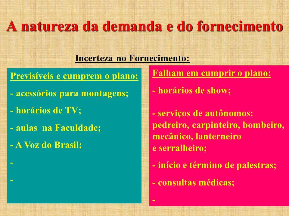 A natureza da demanda e do fornecimento Incerteza no Fornecimento: Previsíveis e cumprem o plano: - acessórios para montagens; - horários de TV; - aul