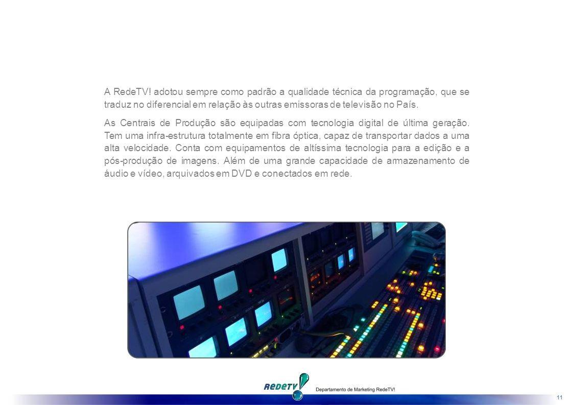 11 A RedeTV.