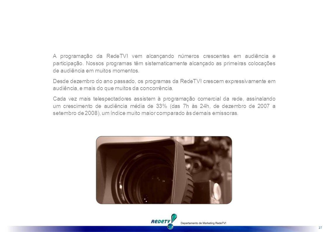 27 A programação da RedeTV.vem alcançando números crescentes em audiência e participação.