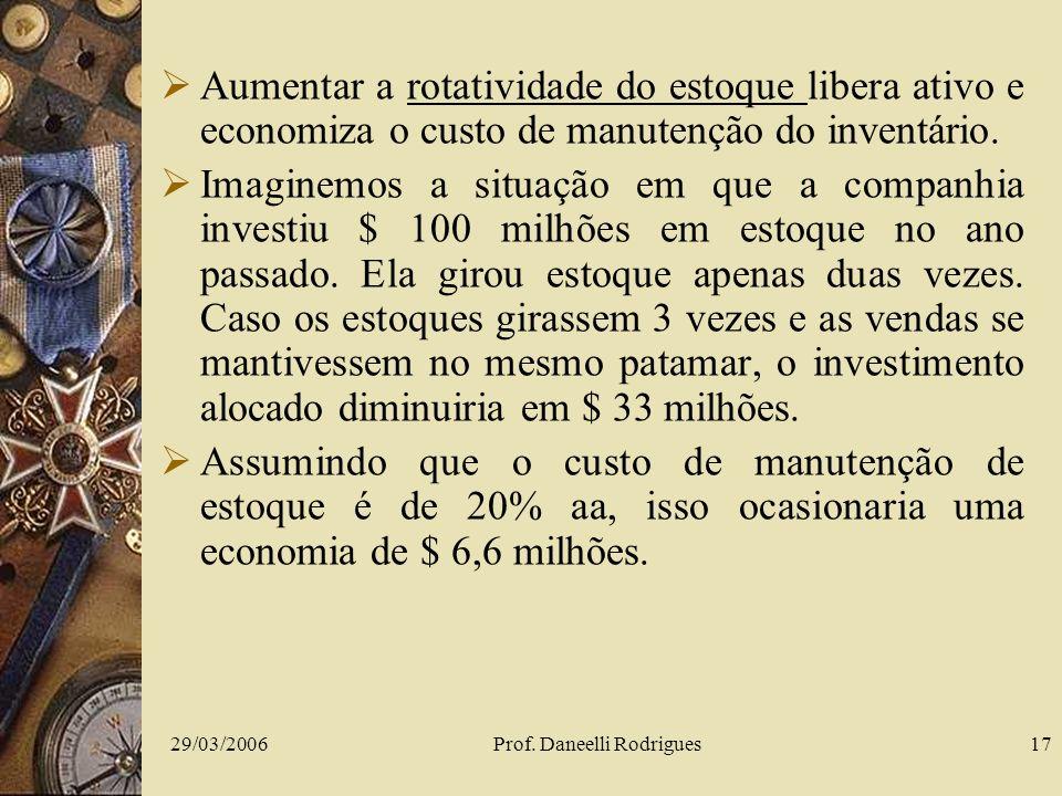 29/03/2006Prof. Daneelli Rodrigues17 Aumentar a rotatividade do estoque libera ativo e economiza o custo de manutenção do inventário. Imaginemos a sit