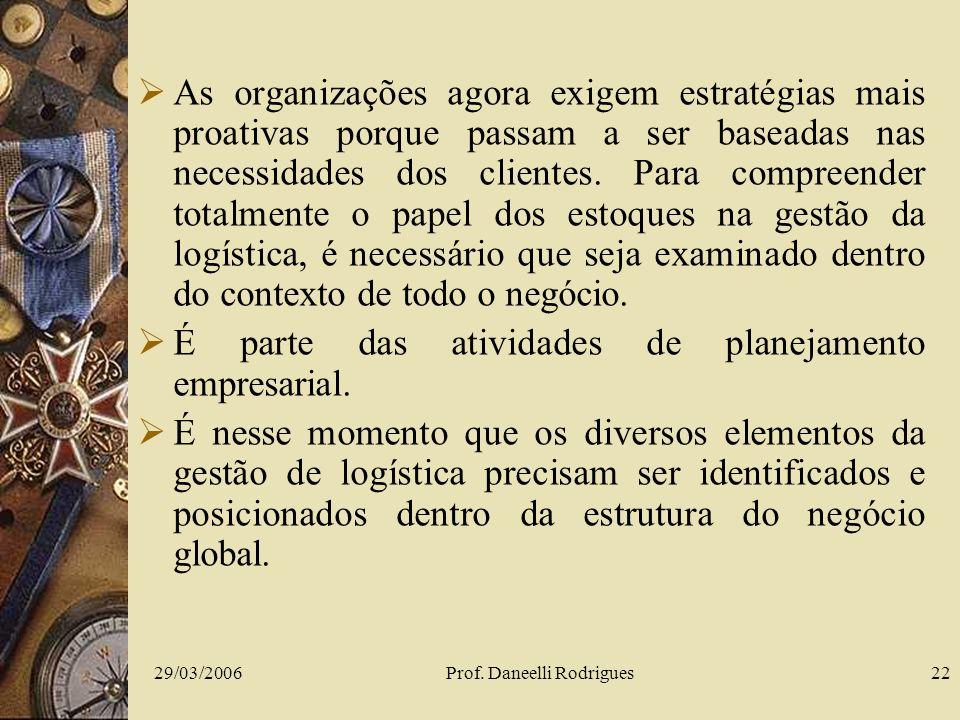 29/03/2006Prof. Daneelli Rodrigues22 As organizações agora exigem estratégias mais proativas porque passam a ser baseadas nas necessidades dos cliente