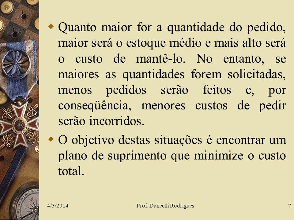 4/5/2014Prof. Daneelli Rodrigues7 Quanto maior for a quantidade do pedido, maior será o estoque médio e mais alto será o custo de mantê-lo. No entanto