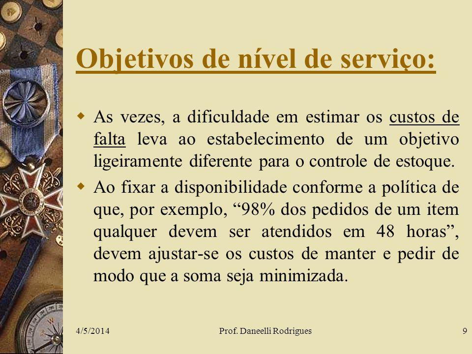 4/5/2014Prof. Daneelli Rodrigues9 Objetivos de nível de serviço: As vezes, a dificuldade em estimar os custos de falta leva ao estabelecimento de um o