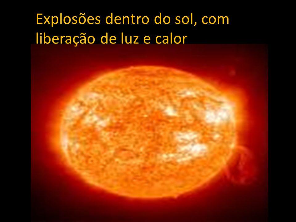 Explosões dentro do sol, com liberação de luz e calor
