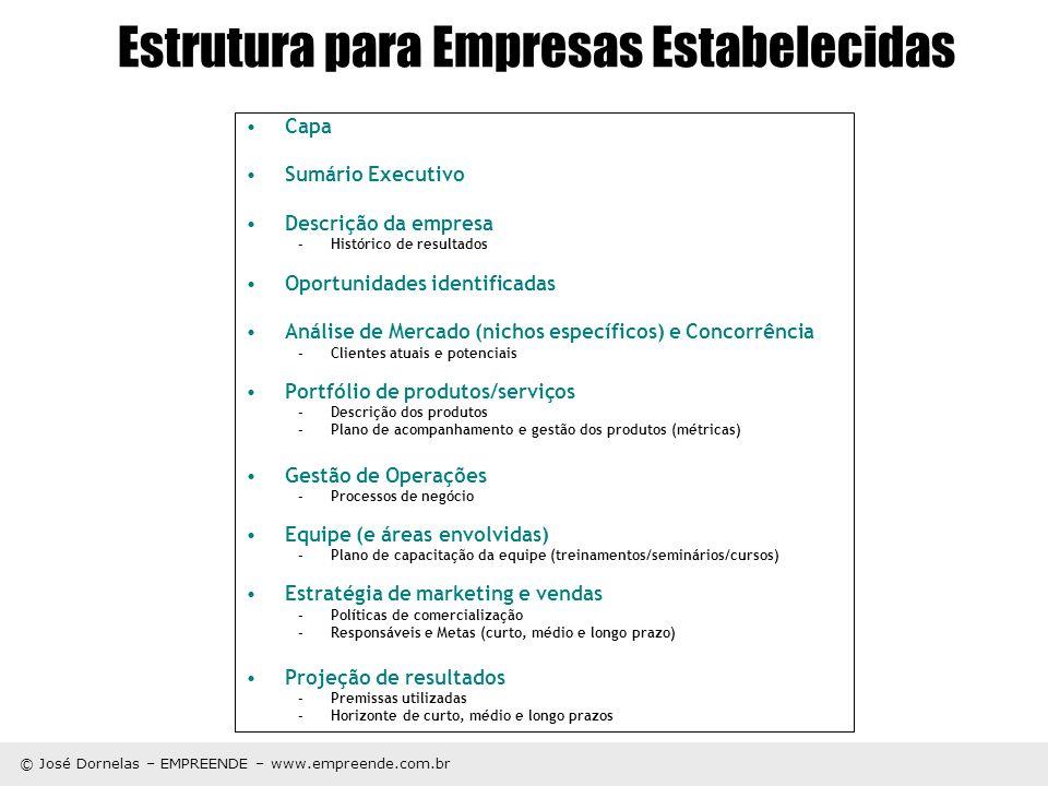 © José Dornelas – EMPREENDE – www.empreende.com.br Estrutura para Empresas Estabelecidas Capa Sumário Executivo Descrição da empresa –Histórico de res