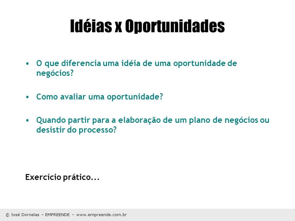 © José Dornelas – EMPREENDE – www.empreende.com.br Idéias x Oportunidades O que diferencia uma idéia de uma oportunidade de negócios? Como avaliar uma
