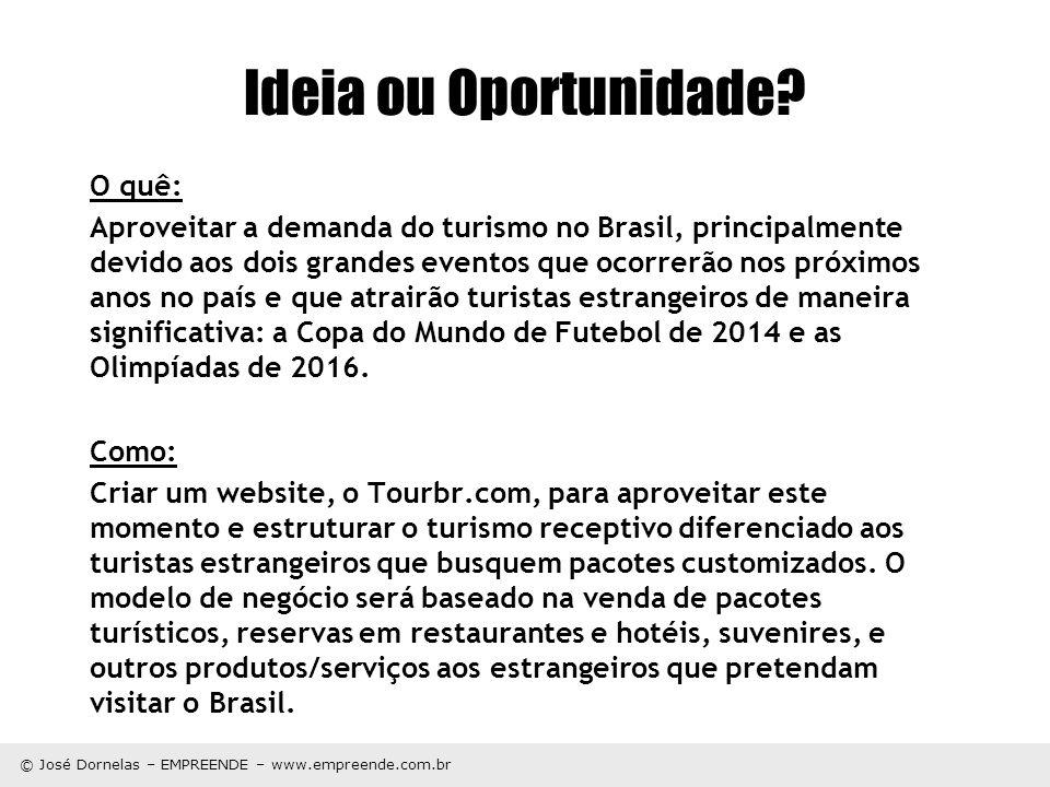 © José Dornelas – EMPREENDE – www.empreende.com.br Ideia ou Oportunidade? O quê: Aproveitar a demanda do turismo no Brasil, principalmente devido aos