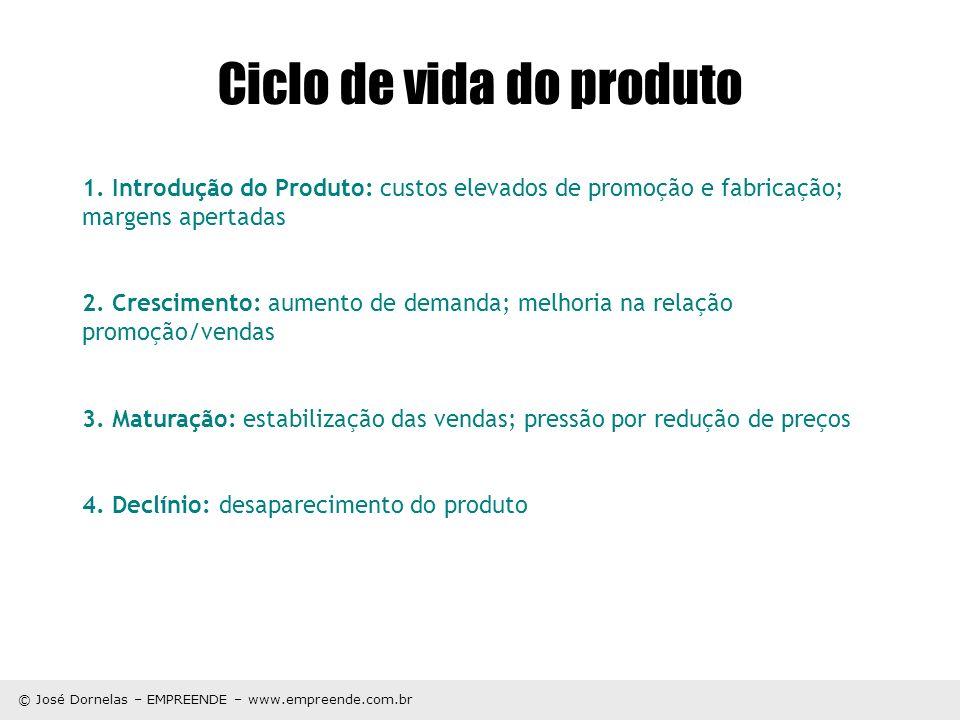 © José Dornelas – EMPREENDE – www.empreende.com.br Ciclo de vida do produto 1. Introdução do Produto: custos elevados de promoção e fabricação; margen