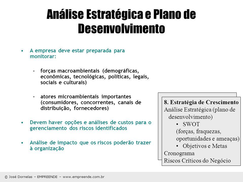 © José Dornelas – EMPREENDE – www.empreende.com.br Análise Estratégica e Plano de Desenvolvimento A empresa deve estar preparada para monitorar: –forç