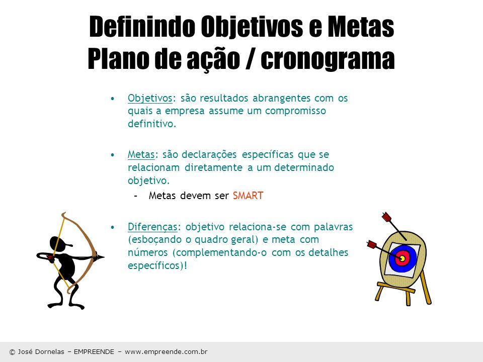 © José Dornelas – EMPREENDE – www.empreende.com.br Definindo Objetivos e Metas Plano de ação / cronograma Objetivos: são resultados abrangentes com os