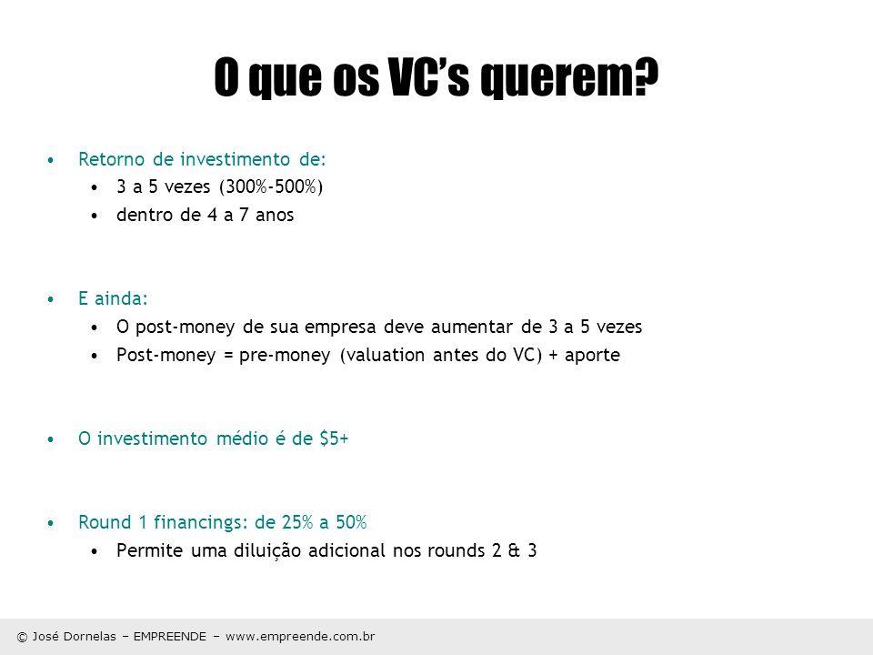 © José Dornelas – EMPREENDE – www.empreende.com.br O que os VCs querem? Retorno de investimento de: 3 a 5 vezes (300%-500%) dentro de 4 a 7 anos E ain