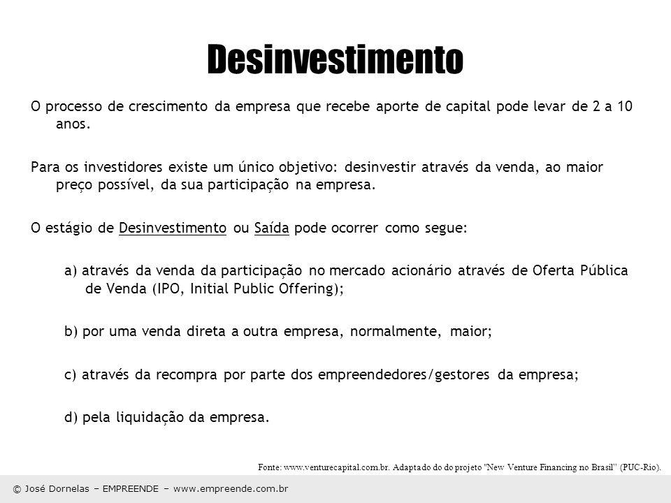 © José Dornelas – EMPREENDE – www.empreende.com.br Desinvestimento O processo de crescimento da empresa que recebe aporte de capital pode levar de 2 a