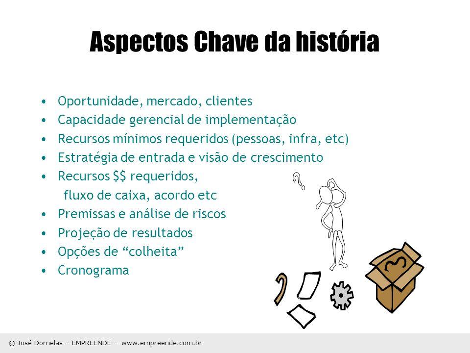 © José Dornelas – EMPREENDE – www.empreende.com.br Aspectos Chave da história Oportunidade, mercado, clientes Capacidade gerencial de implementação Re