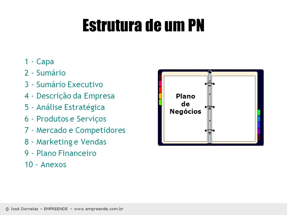 © José Dornelas – EMPREENDE – www.empreende.com.br Estrutura 2 MIT - The nuts and bolts of bplans Technology Intellectual Property Market Analysis Competitive Analysis Sales and Distribution Team Financial Projections Detailed Support/Foundation Full Business Plan PowerPoint Presentation Executive Summary Elevator Speech Mission Statement 1 paragraph 30 seconds 2-5 pages 10-15 minutes 20-30 pages © Copyright MIT, Joe Hadzima