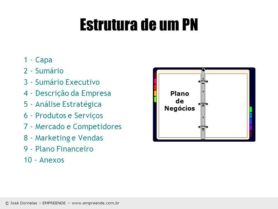 © José Dornelas – EMPREENDE – www.empreende.com.br Sumário Executivo (1 ou 2 páginas) 1.