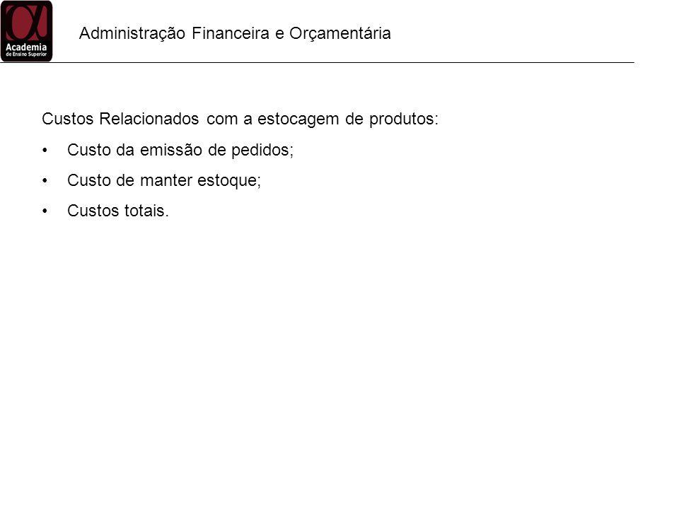 Administração Financeira e Orçamentária Custos Relacionados com a estocagem de produtos: Custo da emissão de pedidos; Custo de manter estoque; Custos