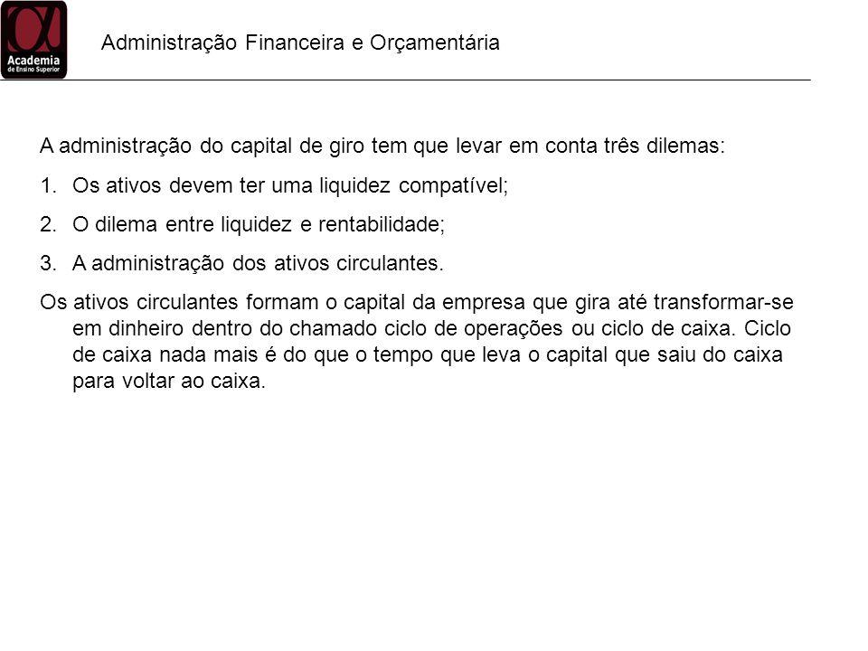 Administração Financeira e Orçamentária CICLO DE CAIXA Um dos fatores mais importantes na determinação da necessidade de capital de giro.