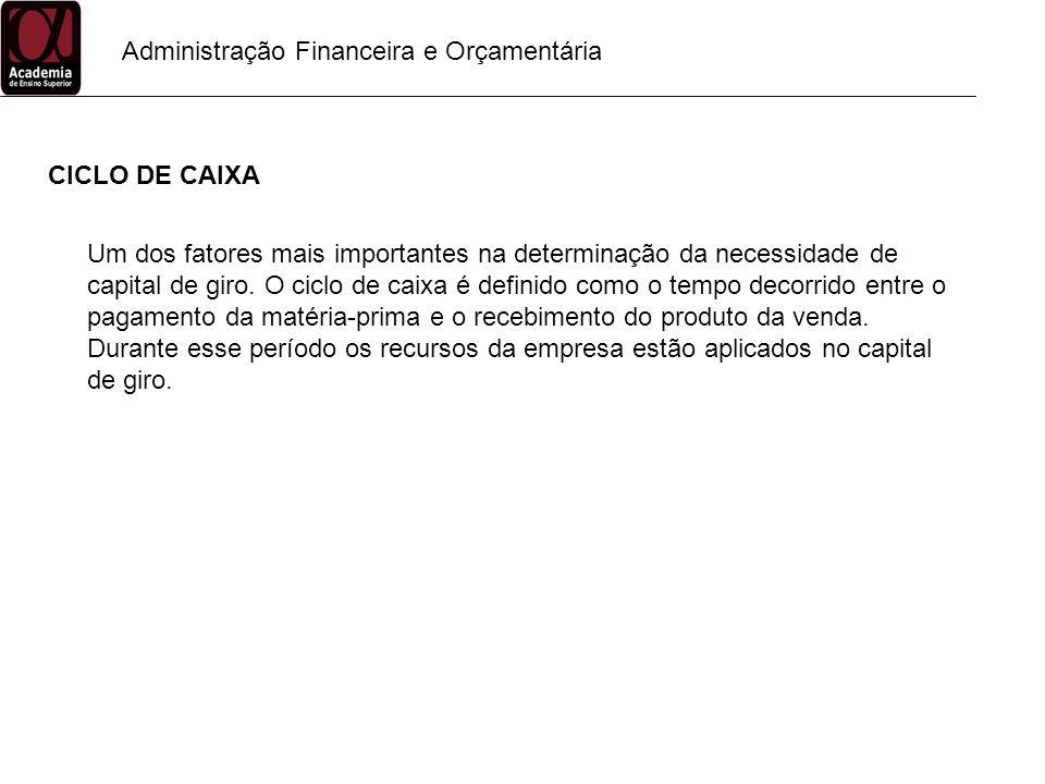 Administração Financeira e Orçamentária CICLO DE CAIXA Um dos fatores mais importantes na determinação da necessidade de capital de giro. O ciclo de c