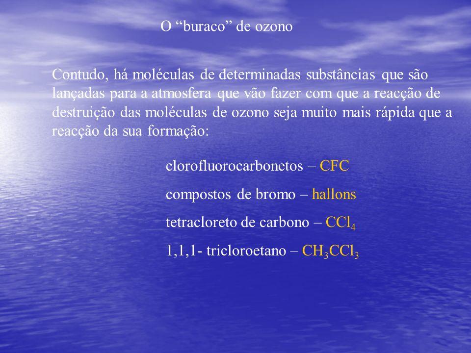 O buraco de ozono Contudo, há moléculas de determinadas substâncias que são lançadas para a atmosfera que vão fazer com que a reacção de destruição da