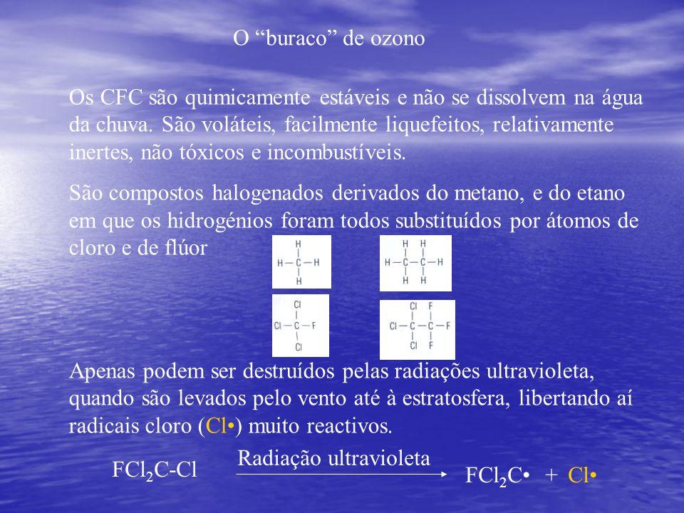 O buraco de ozono Os CFC são quimicamente estáveis e não se dissolvem na água da chuva. São voláteis, facilmente liquefeitos, relativamente inertes, n