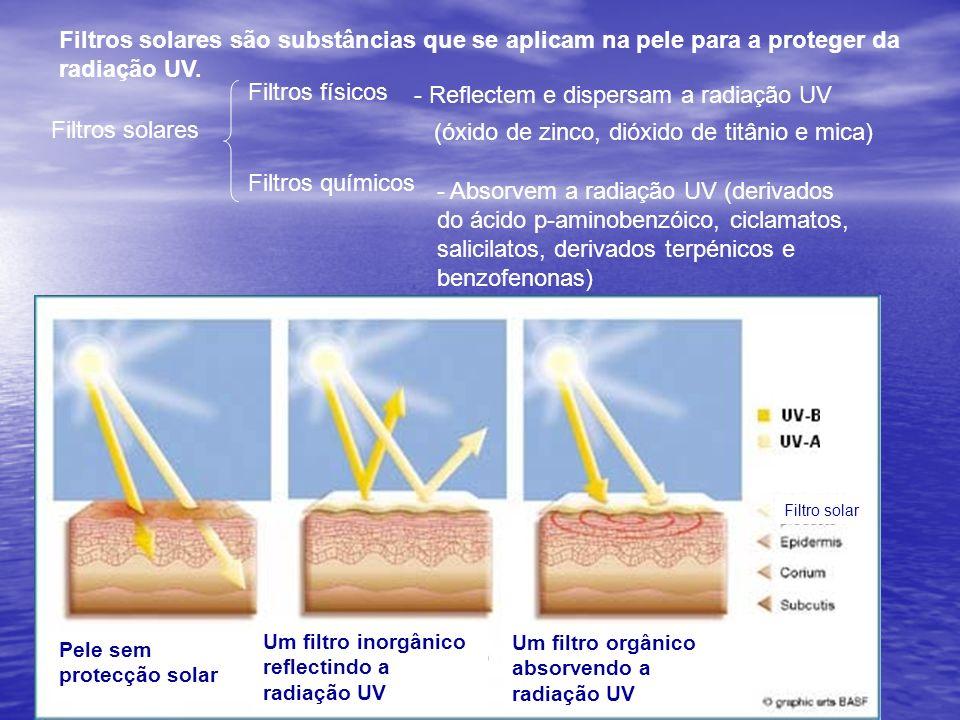 Filtros solares são substâncias que se aplicam na pele para a proteger da radiação UV. Filtros solares Filtros físicos Filtros químicos - Reflectem e