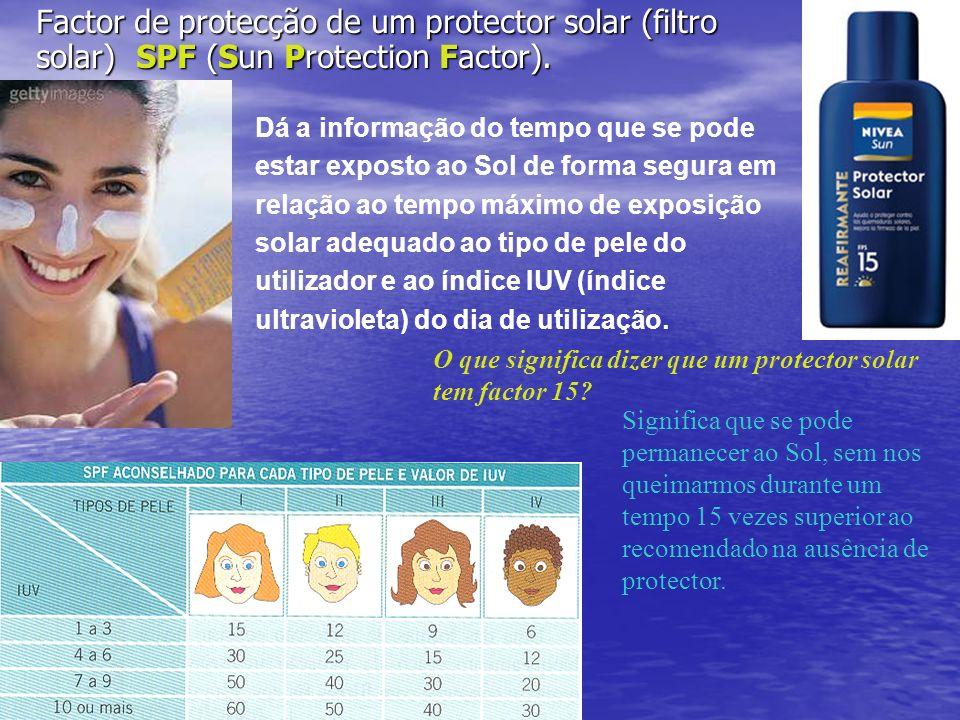 Factor de protecção de um protector solar (filtro solar) SPF (Sun Protection Factor). O que significa dizer que um protector solar tem factor 15? Sign