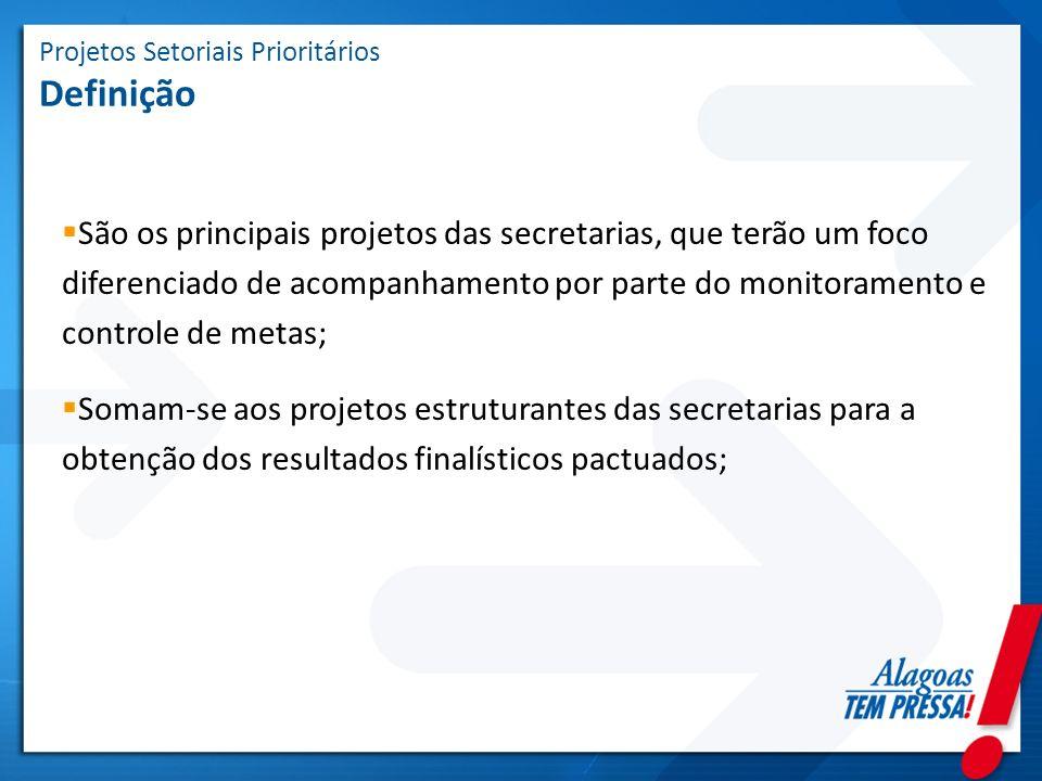 São os principais projetos das secretarias, que terão um foco diferenciado de acompanhamento por parte do monitoramento e controle de metas; Somam-se