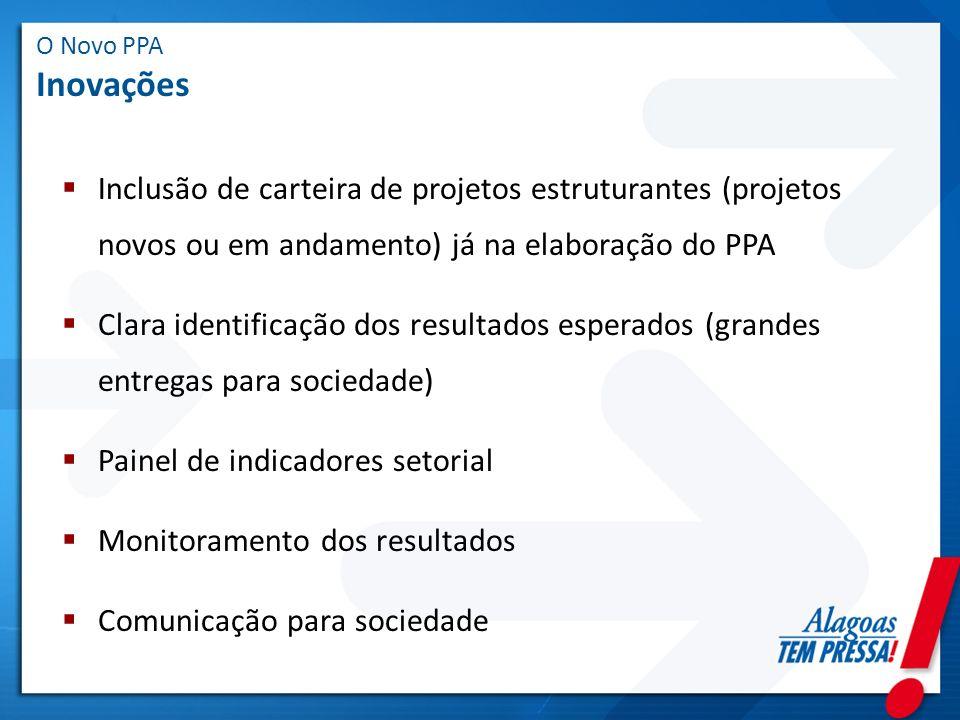 Inclusão de carteira de projetos estruturantes (projetos novos ou em andamento) já na elaboração do PPA Clara identificação dos resultados esperados (