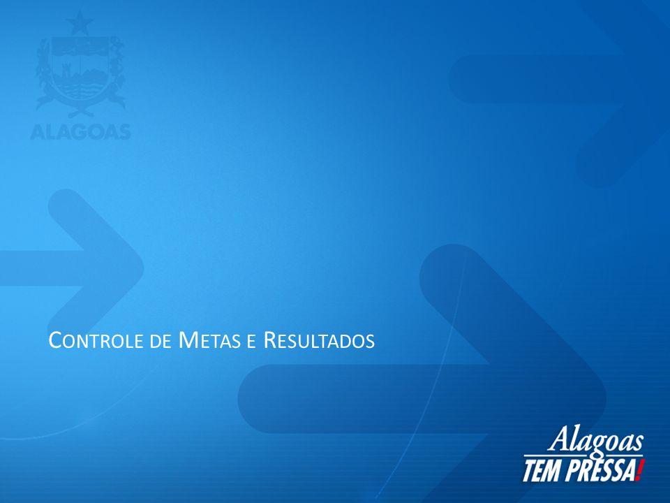 C ONTROLE DE M ETAS E R ESULTADOS