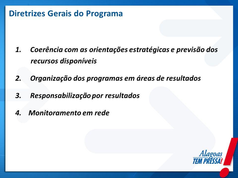 Diretrizes Gerais do Programa 1. Coerência com as orientações estratégicas e previsão dos recursos disponíveis 2. Organização dos programas em áreas d