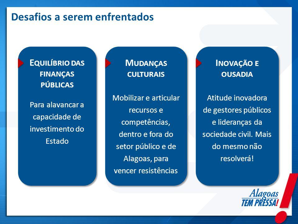 Desafios a serem enfrentados E QUILÍBRIO DAS FINANÇAS PÚBLICAS Para alavancar a capacidade de investimento do Estado M UDANÇAS CULTURAIS Mobilizar e a