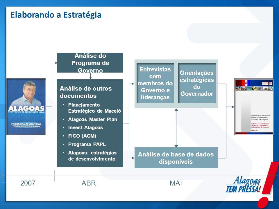 Elaborando a Estratégia 2007 Análise de outros documentos Planejamento Estratégico de Maceió Alagoas Master Plan Invest Alagoas FICO (ACM) Programa PA