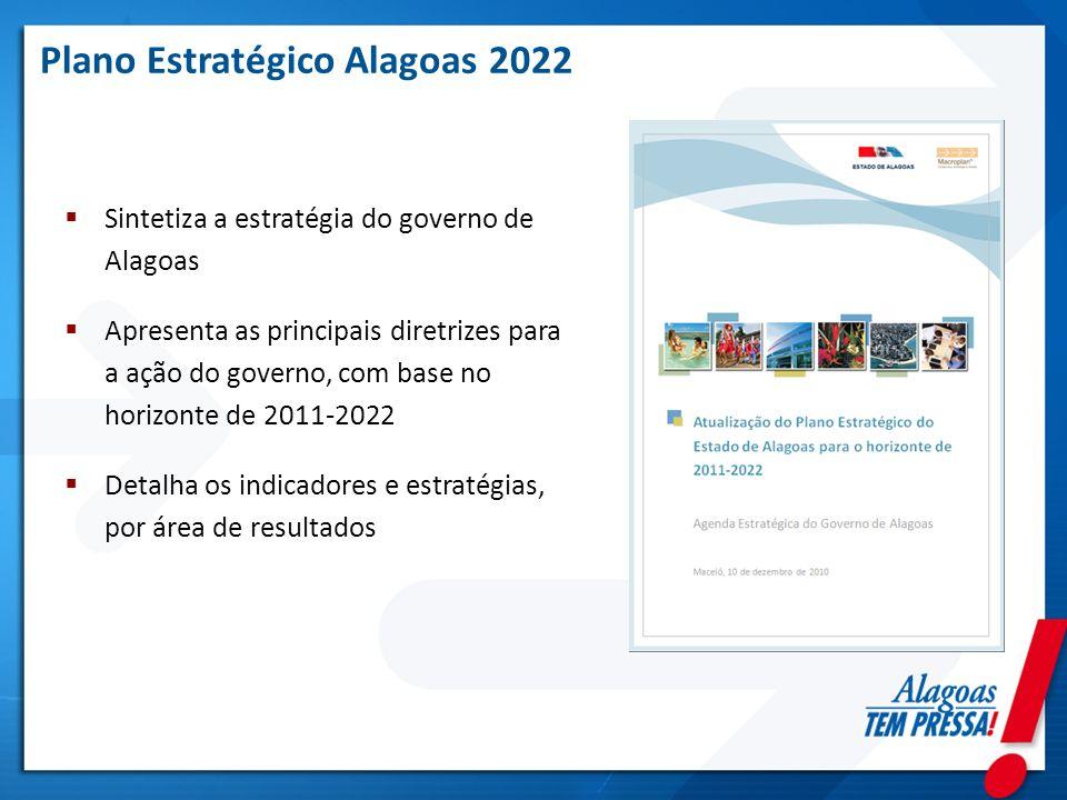 Plano Estratégico Alagoas 2022 Sintetiza a estratégia do governo de Alagoas Apresenta as principais diretrizes para a ação do governo, com base no hor