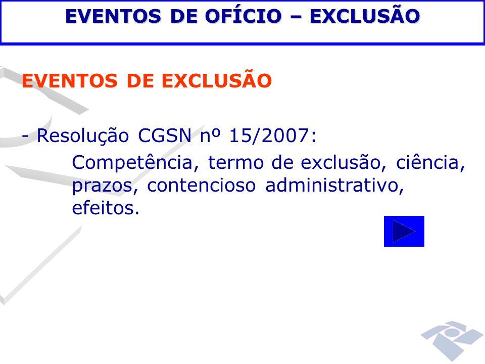 EVENTOS DE OFÍCIO – EXCLUSÃO EVENTOS DE EXCLUSÃO - Resolução CGSN nº 15/2007: Competência, termo de exclusão, ciência, prazos, contencioso administrat
