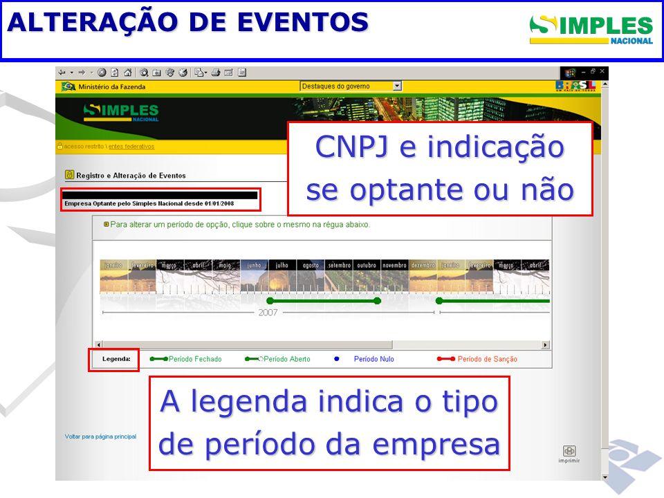 A legenda indica o tipo de período da empresa CNPJ e indicação se optante ou não