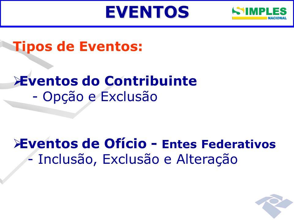 Tipos de Eventos: Eventos do Contribuinte - Opção e Exclusão Eventos de Ofício - Entes Federativos - Inclusão, Exclusão e Alteração EVENTOS