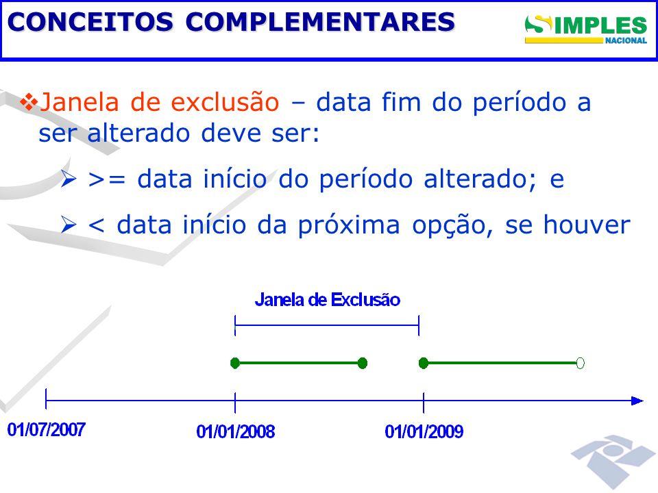 CONCEITOS COMPLEMENTARES Janela de exclusão – data fim do período a ser alterado deve ser: >= data início do período alterado; e < data início da próx