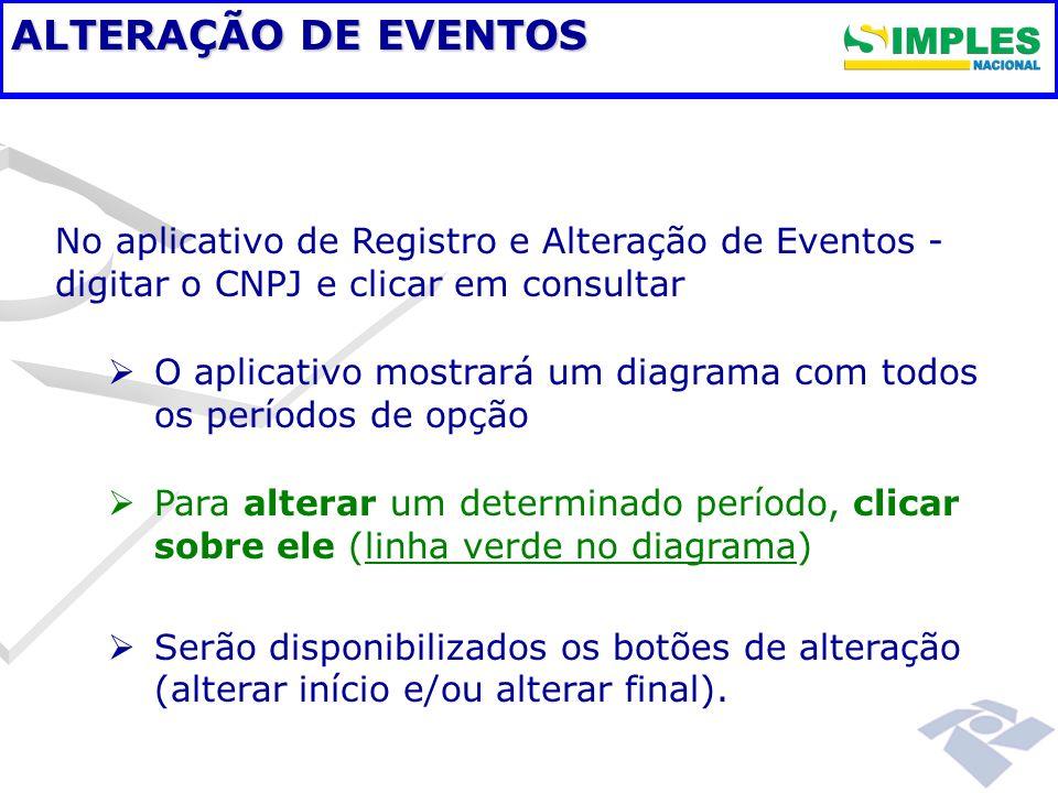 No aplicativo de Registro e Alteração de Eventos - digitar o CNPJ e clicar em consultar O aplicativo mostrará um diagrama com todos os períodos de opç