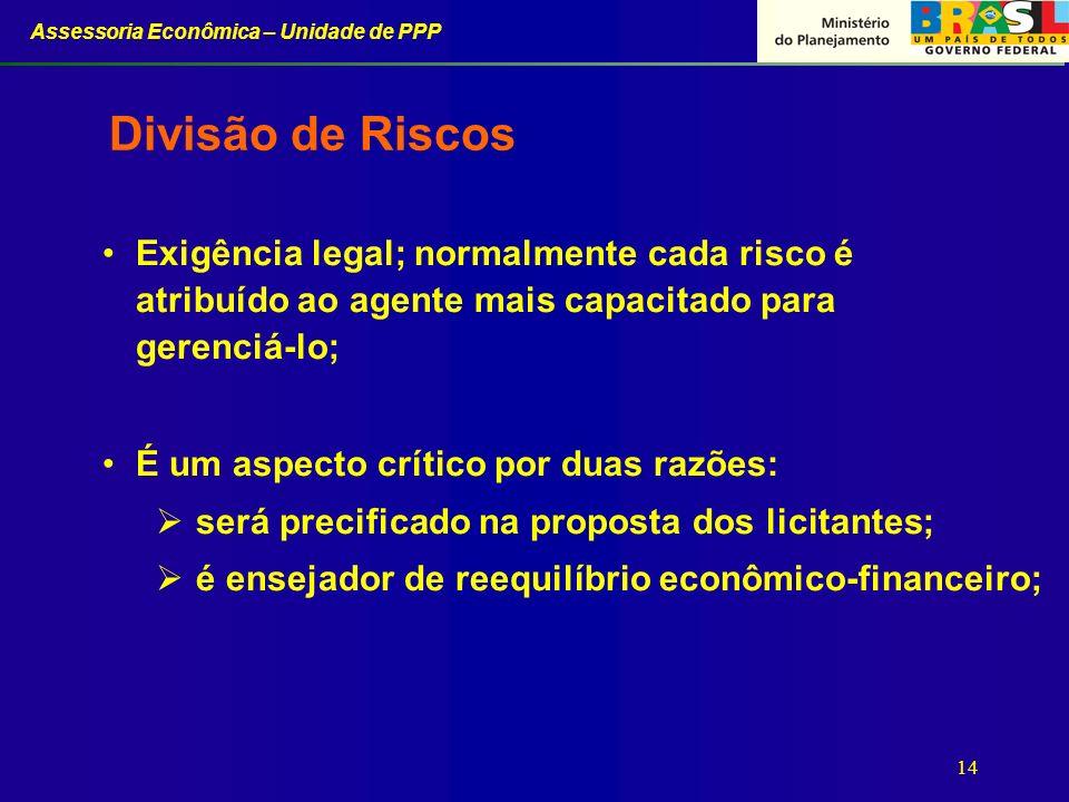 Assessoria Econômica – Unidade de PPP 14 Divisão de Riscos Exigência legal; normalmente cada risco é atribuído ao agente mais capacitado para gerenciá