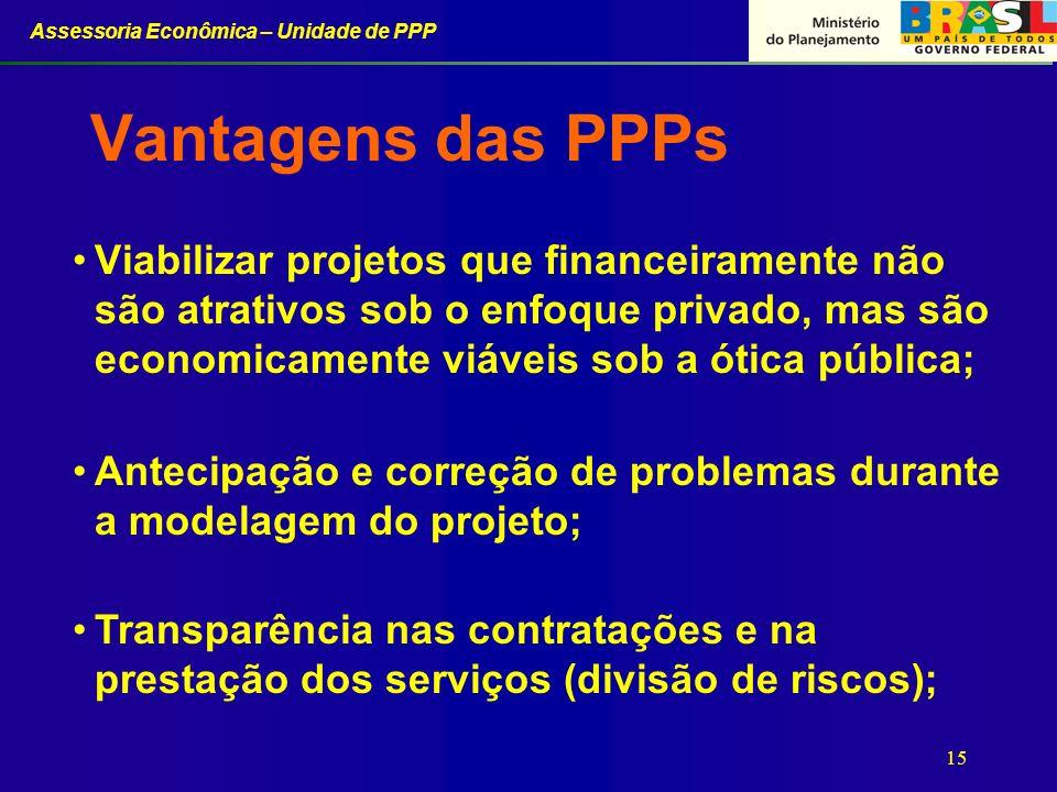 Assessoria Econômica – Unidade de PPP 15 Vantagens das PPPs Viabilizar projetos que financeiramente não são atrativos sob o enfoque privado, mas são e